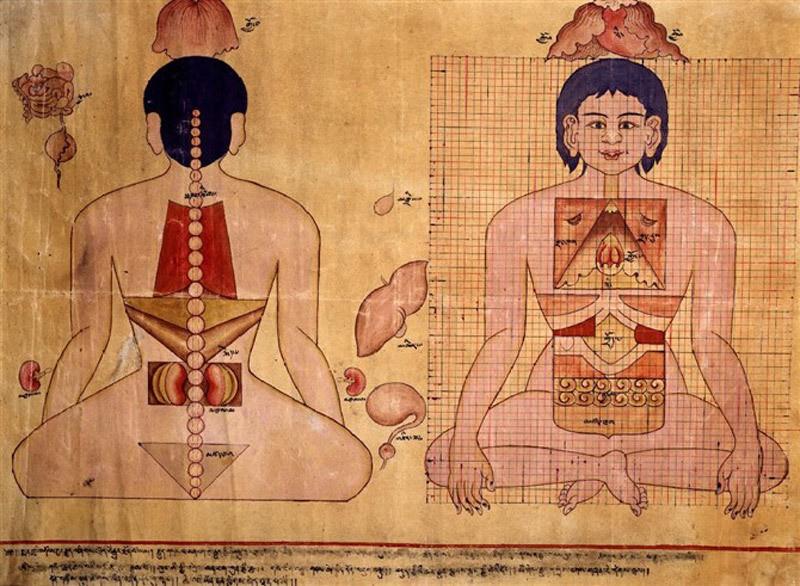 Лечение диабета китайской и тибетской медицины